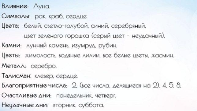 рак зодиак гороскоп