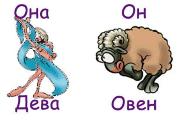 совместимость овен и дева