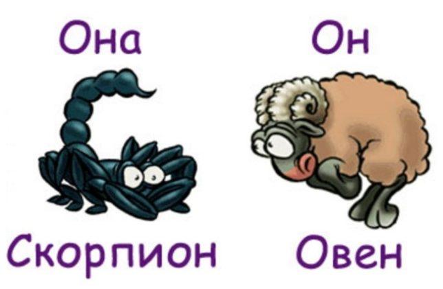 совместимость овна и скорпион